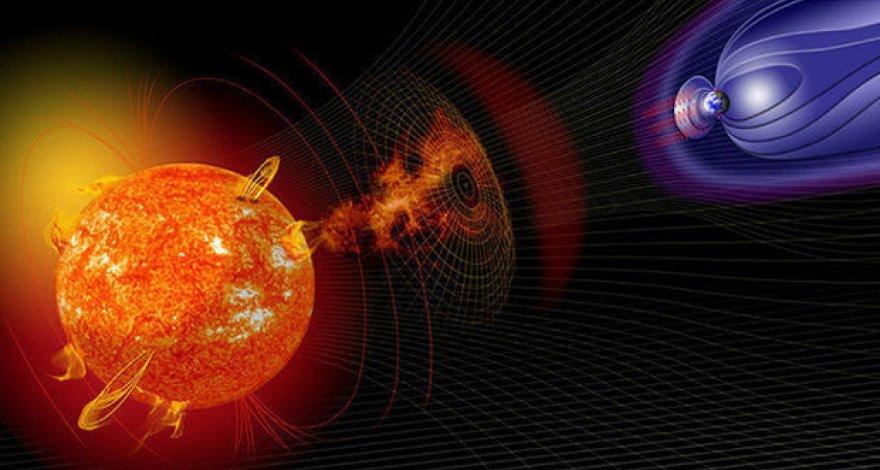 Взаимосвязь Земли и Солнца